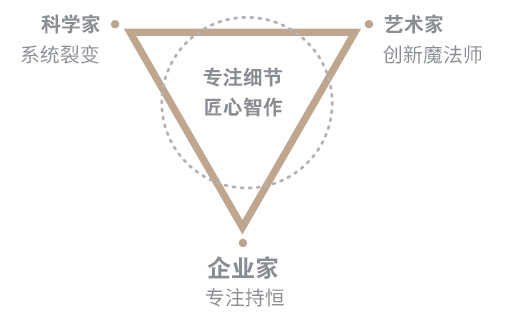 about_yuanjing